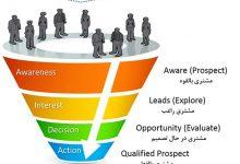 Photo of قیف فروش یا Sales Funnel چیست – تبدیل بازدیدکننده به هوادار واقعی