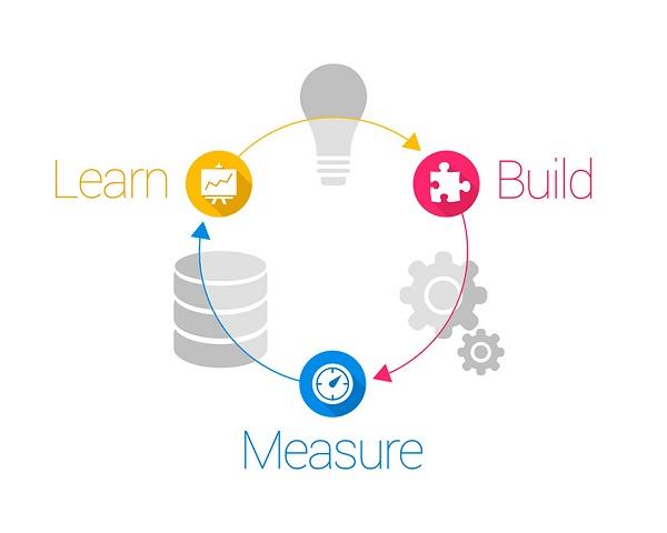 متودولوژی Lean Startup