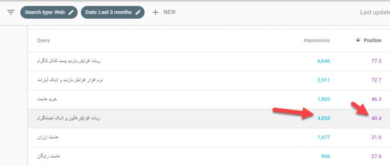 گوگل وبمستر تولز - Google Webmaster Tools