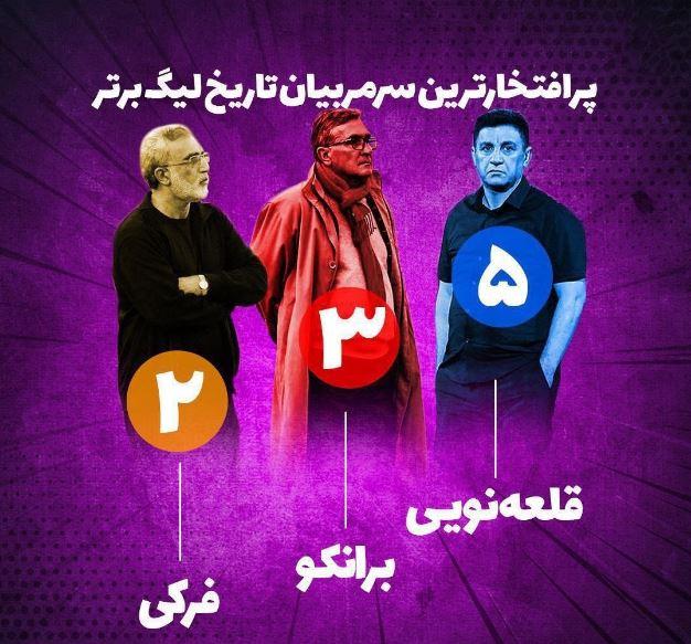 پرافتخارترین مربیان تاریخ لیگ برتر ایران