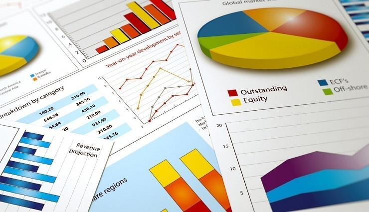 تجزیه و تحلیل هزینه فایده