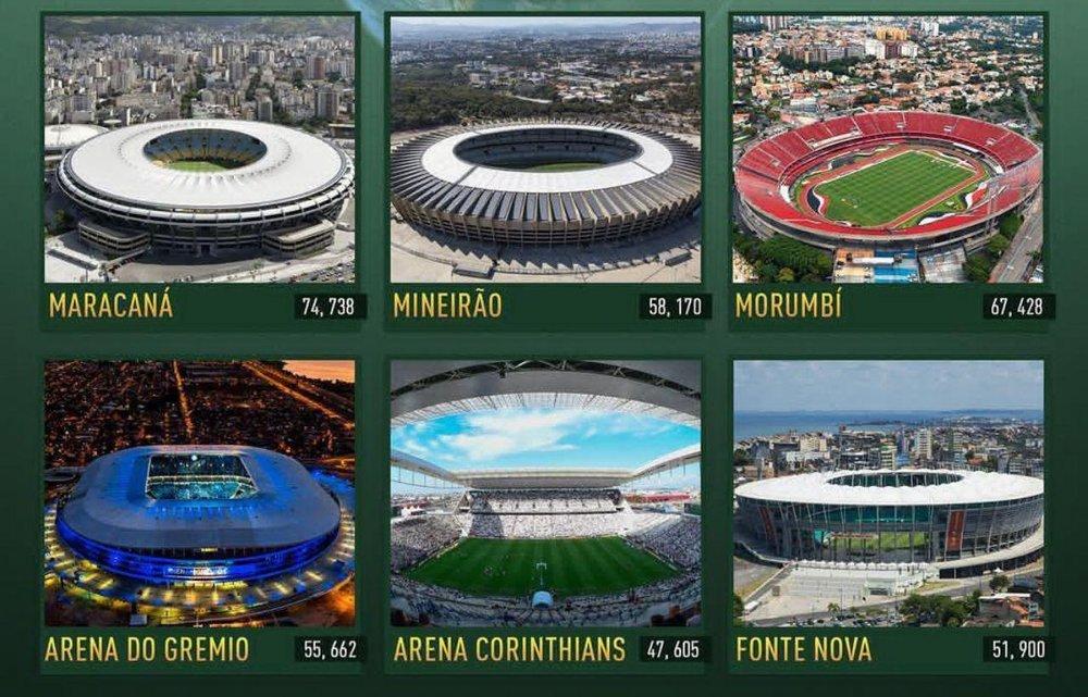 ورزشگاه ها کوپا 2019