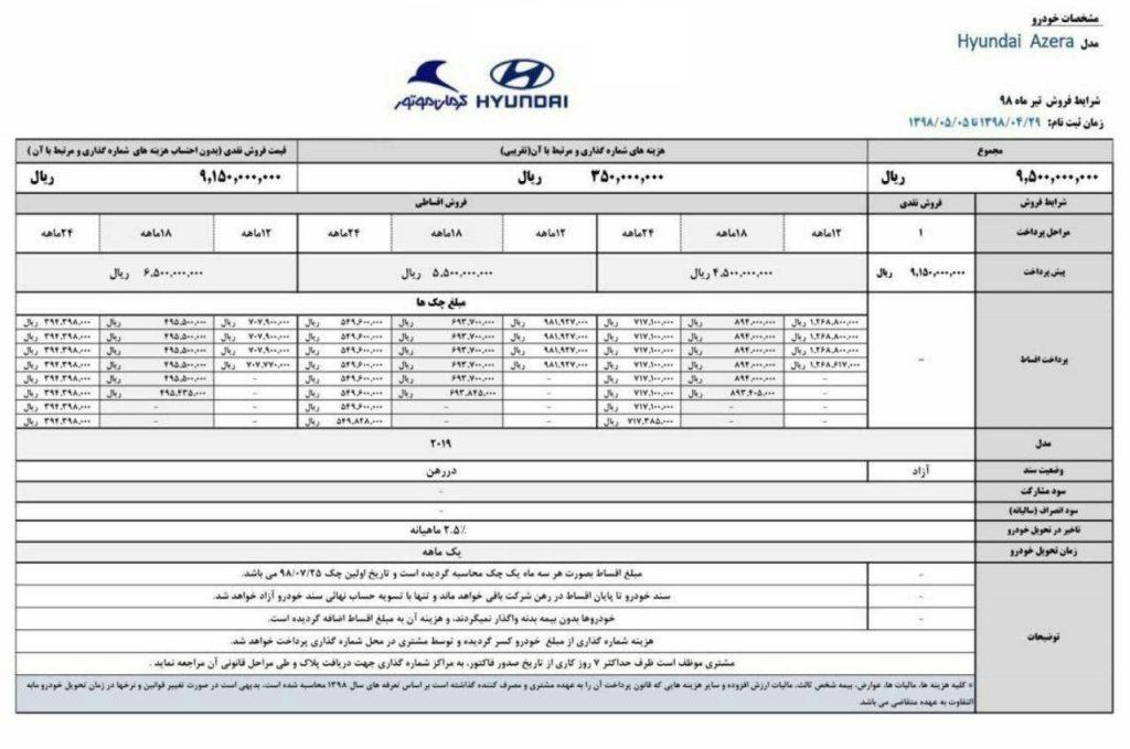 جدول فروش اقساطی آزرا کرمان موتور