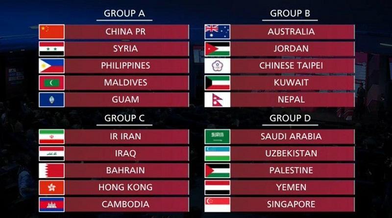 گروه بندی مقدماتی جام جهانی
