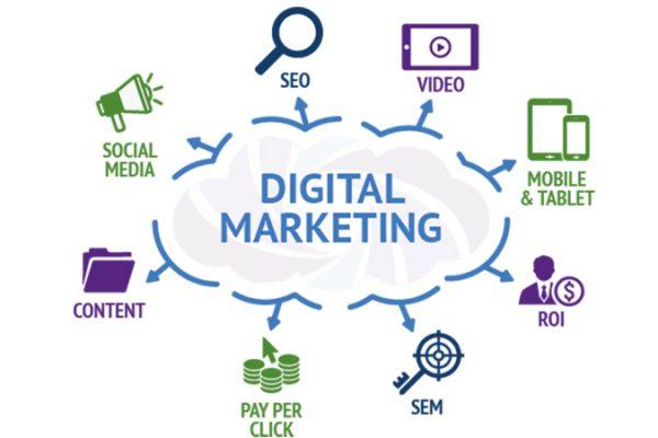 دیجیتال مارکتینگ چیست ؟ بخش های کلیدی بازاریابی الکترونیکی