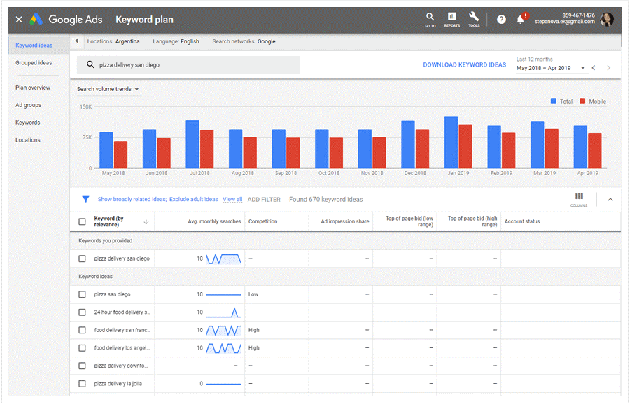 ۵. گوگل ادز - Google Ads Keyword Planner