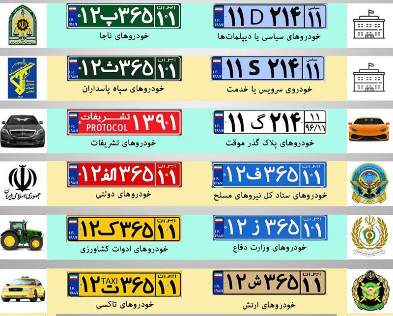 پلاک خودرو ایران