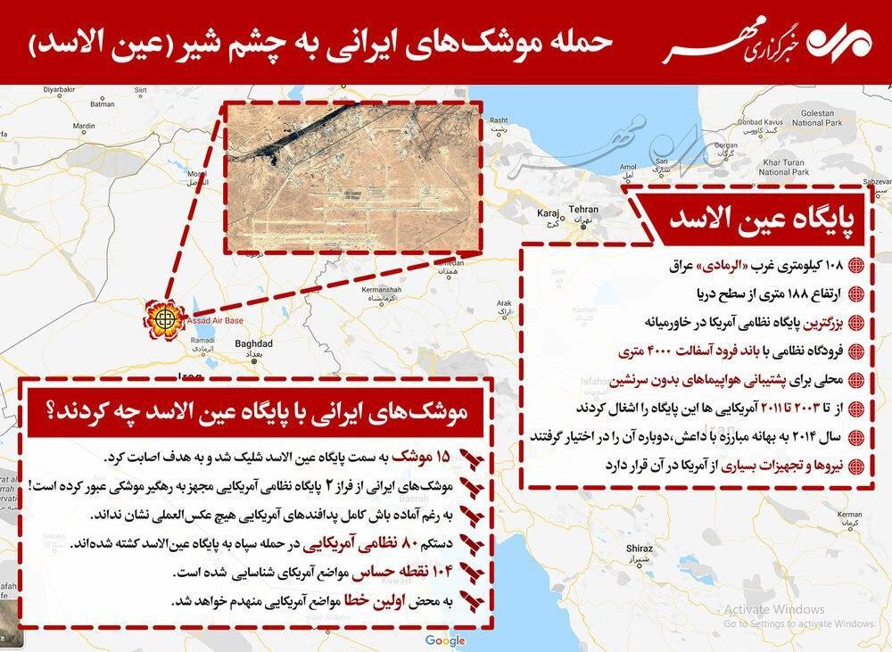 اینفوگرافی حمله موشکی ایران به پایگاه عین الاسد