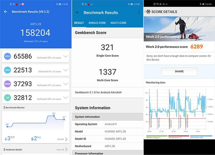 بررسی گوشی هواوی وای ۷ پی از نظر سخت افزار، عملکرد و بنچمارک