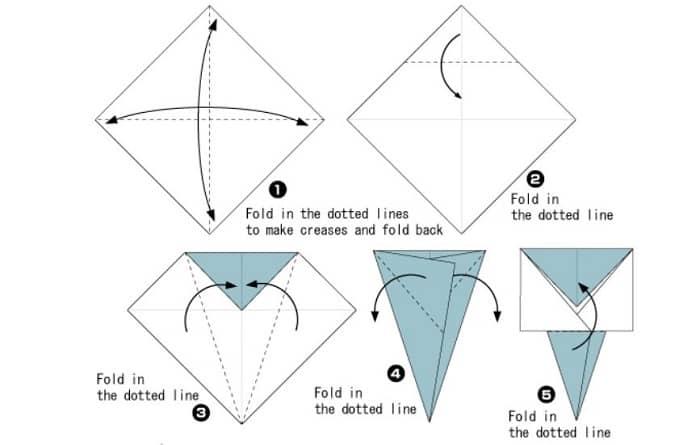 آموزش ساخت اوریگامی راحت صورت فیل