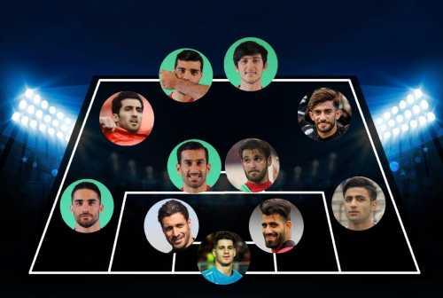 ترکیب تیم ملی ایران مقابل ازبکستان