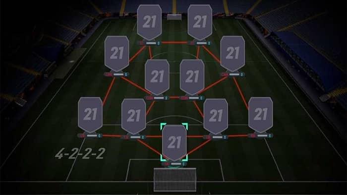 بهترین ترکیب تاکتیکی بازی FIFA 21
