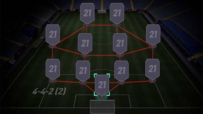 بهترین ترکیب دفاعی بازی FIFA ۲۱