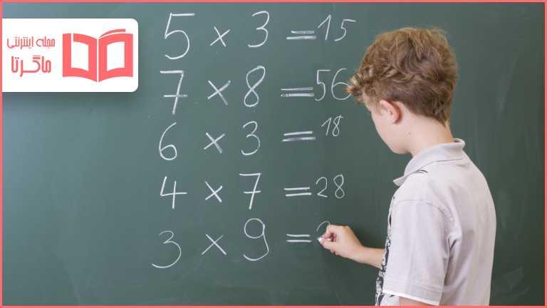 جواب کار در کلاس صفحه ۱۰۰ ریاضی نهم ، پیدا کردن مختصات